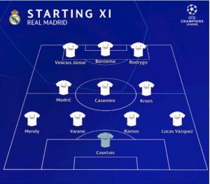 Sơ đồ xuất phát của Real Madrid