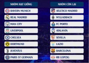 16 đội tham dự vòng 1/8 Champions League mùa này