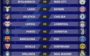 Kết quả bốc thăm vòng 1/8 Champions League mùa 2020-21.